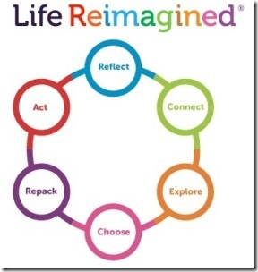 Life-Reimagined-Cycle